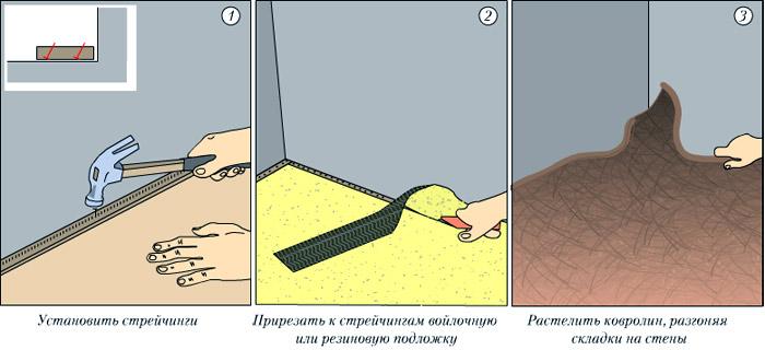 Как стелить ковролин на деревянный пол