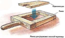 Изготовление черепицы в домашних условиях